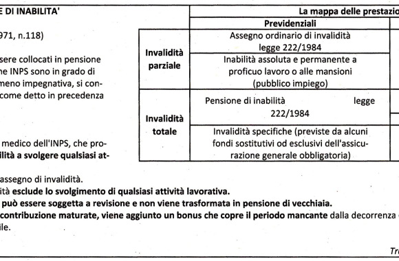 Pensione_02