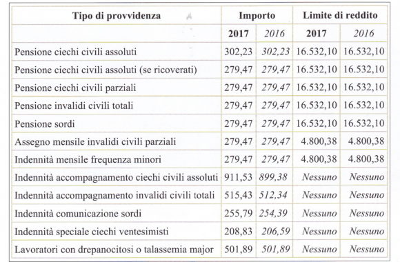 Importi redditi_01